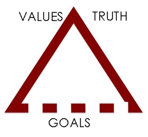 Life value goal essay